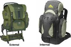 How to Choose Travel Backpack
